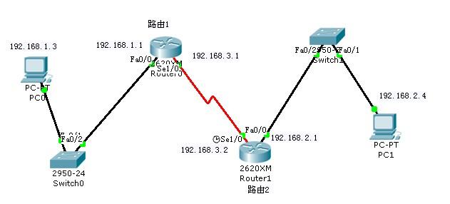 RIP动态路由协议的应用与配置